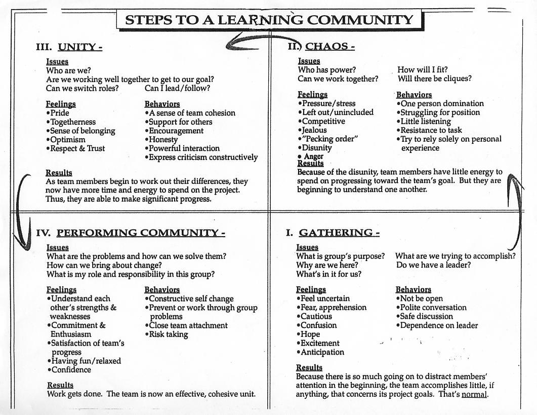 Workbooks Skillsworkshop Org Worksheets Free Printable