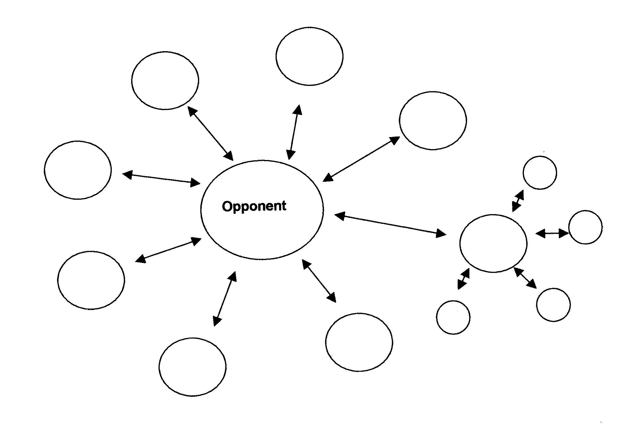 Web Analysis Chart