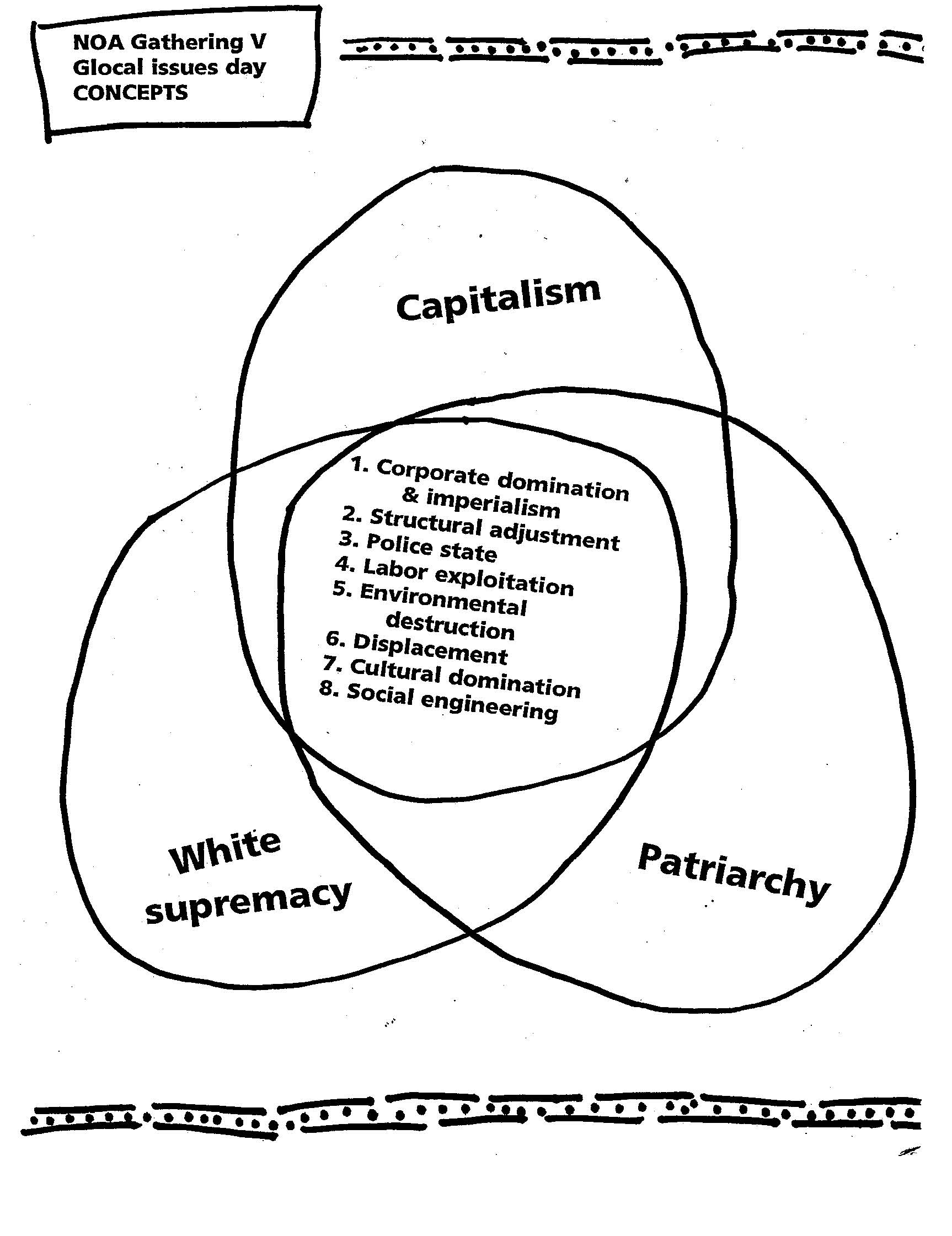 The Intersections of Oppression